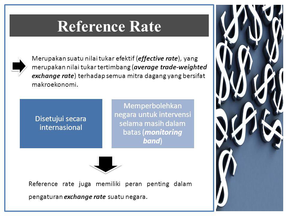 Analysis – Reference Rate Reference rate sebagai benchmark (kesetaraan exchange rate ) Kesetaraan perekonomian di seluruh dunia mengurangi potensi terjadinya resesi global memprediksi long- run exchange rate improving global macroeconomics performance.
