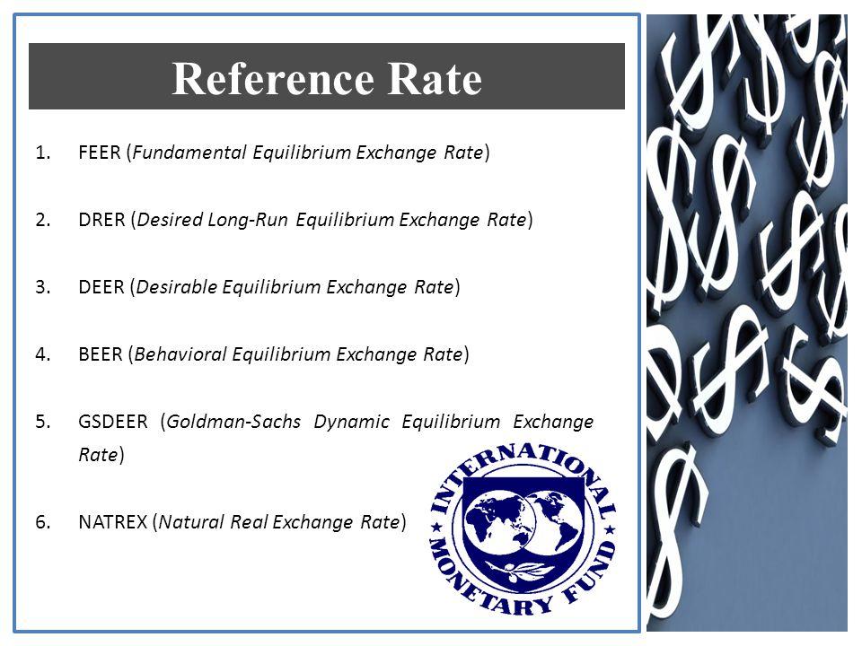 Staf IMF akan menggunakan beberapa variasi metode perhitungan reference rates untuk menentukan tingkat yang sesuai bagi semua negara anggota IMF Semua hasil akan dipresentasikan kepada Executive Board IMF setiap 3 atau 6 bulan Masing-masing negara dapat mengajukan argumen atas ketidaksetuuan Setelah terjadi kesepakatan, IMF mengumumkan reference rate yang berlaku untu 3-6 bulan The Process of Reference Rates