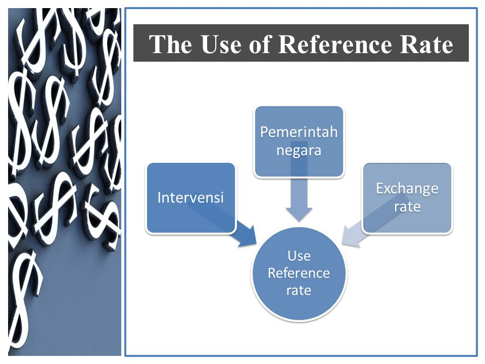 Use Reference rate Intervensi Pemerintah negara Exchange rate The Use of Reference Rate