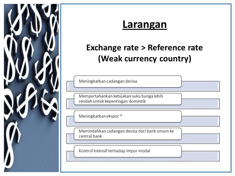 Meningkatkan cadangan devisa Mempertahankan kebijakan suku bunga lebih rendah untuk kepentingan domestik Meningkatkan ekspor * Memindahkan cadangan devisa dari bank umum ke central bank Kontrol intensif terhadap impor modal Larangan Exchange rate > Reference rate (Weak currency country)
