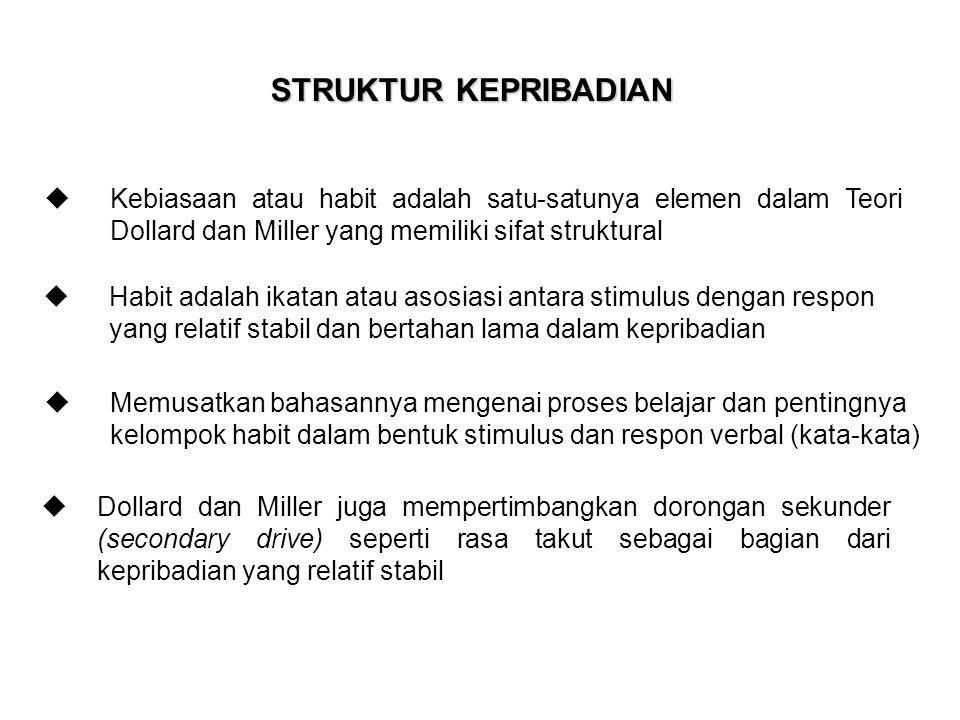  Kebiasaan atau habit adalah satu-satunya elemen dalam Teori Dollard dan Miller yang memiliki sifat struktural STRUKTUR KEPRIBADIAN  Habit adalah ik