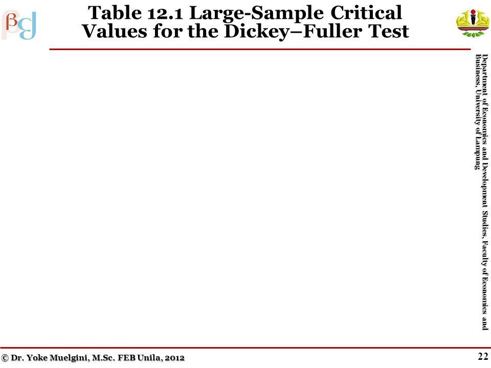 "21 The Dickey–Fuller Test Menurut Geweke, John Horowitz, dan Hashem Pesaran (2006), orang pertama yang menggunakan istilah ""econometrics"" adalah Pawel"