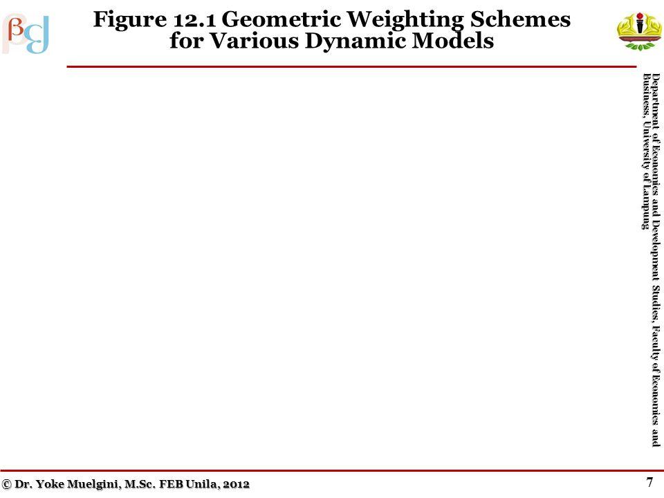 """6 What Is a Dynamic Model? (cont.) Menurut Geweke, John Horowitz, dan Hashem Pesaran (2006), orang pertama yang menggunakan istilah """"econometrics"""" ada"""