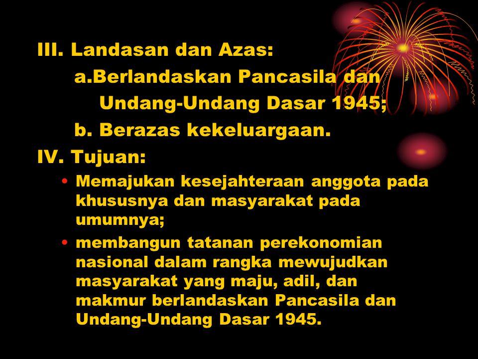 III. Landasan dan Azas: a.Berlandaskan Pancasila dan Undang-Undang Dasar 1945; b. Berazas kekeluargaan. IV. Tujuan: Memajukan kesejahteraan anggota pa