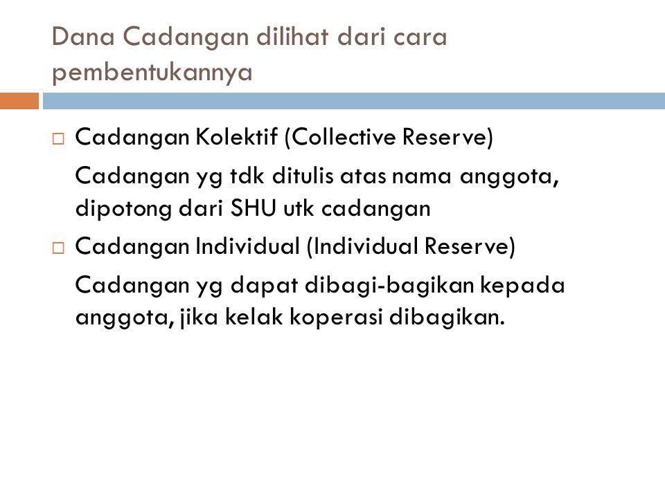 Dana Cadangan dilihat dari cara pembentukannya  Cadangan Kolektif (Collective Reserve) Cadangan yg tdk ditulis atas nama anggota, dipotong dari SHU u