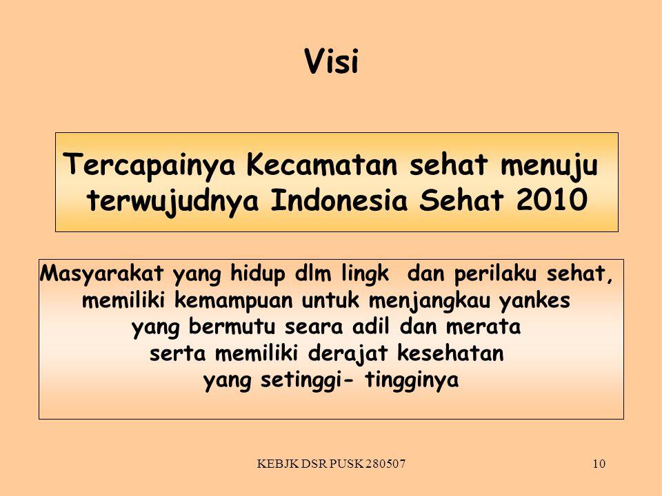 KEBJK DSR PUSK 28050710 Visi Tercapainya Kecamatan sehat menuju terwujudnya Indonesia Sehat 2010 Masyarakat yang hidup dlm lingk dan perilaku sehat, m