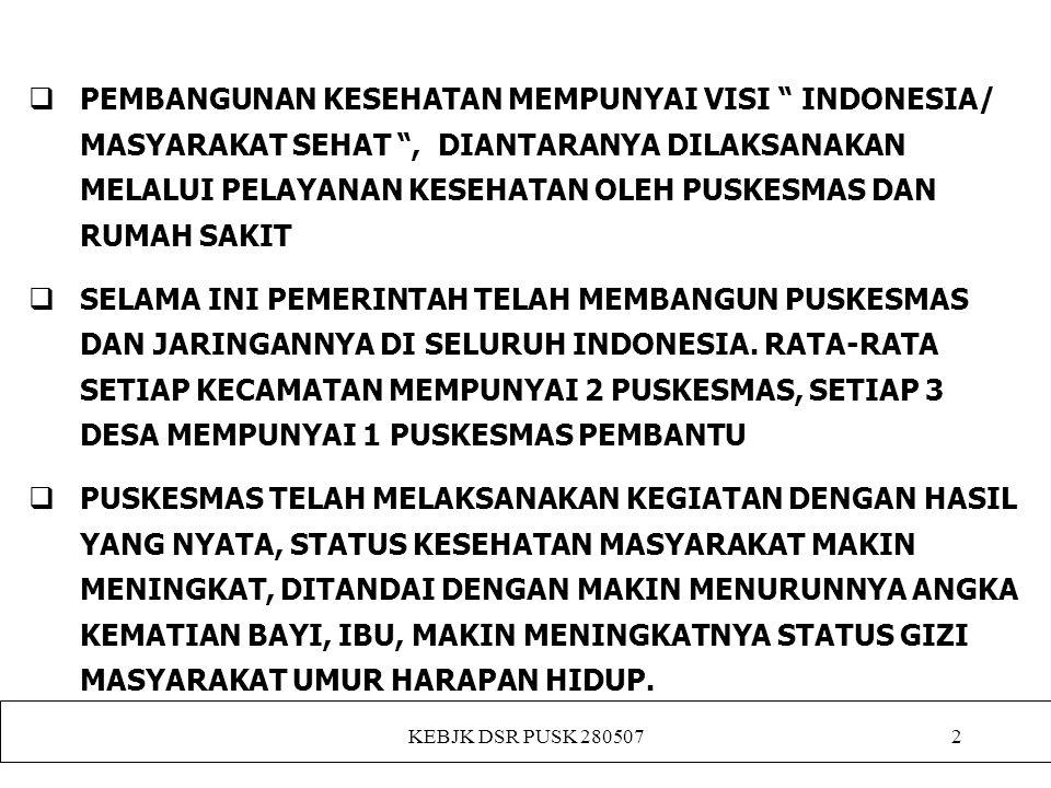 """KEBJK DSR PUSK 2805072  PEMBANGUNAN KESEHATAN MEMPUNYAI VISI """" INDONESIA/ MASYARAKAT SEHAT """", DIANTARANYA DILAKSANAKAN MELALUI PELAYANAN KESEHATAN OL"""
