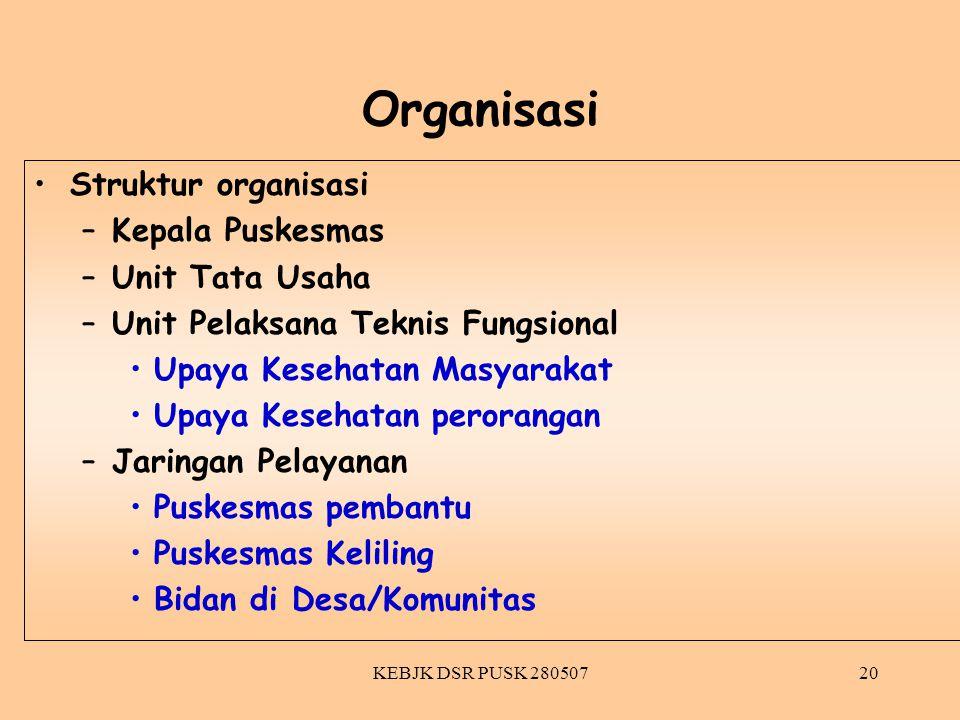 KEBJK DSR PUSK 28050720 Organisasi Struktur organisasi –Kepala Puskesmas –Unit Tata Usaha –Unit Pelaksana Teknis Fungsional Upaya Kesehatan Masyarakat