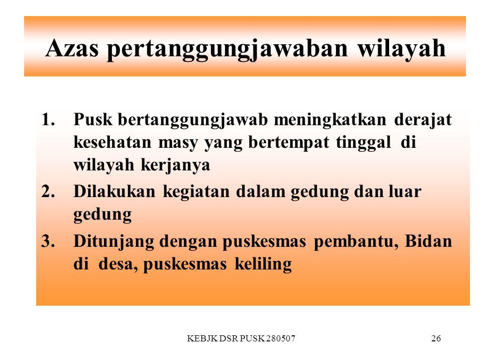 KEBJK DSR PUSK 28050726 Azas pertanggungjawaban wilayah 1.Pusk bertanggungjawab meningkatkan derajat kesehatan masy yang bertempat tinggal di wilayah