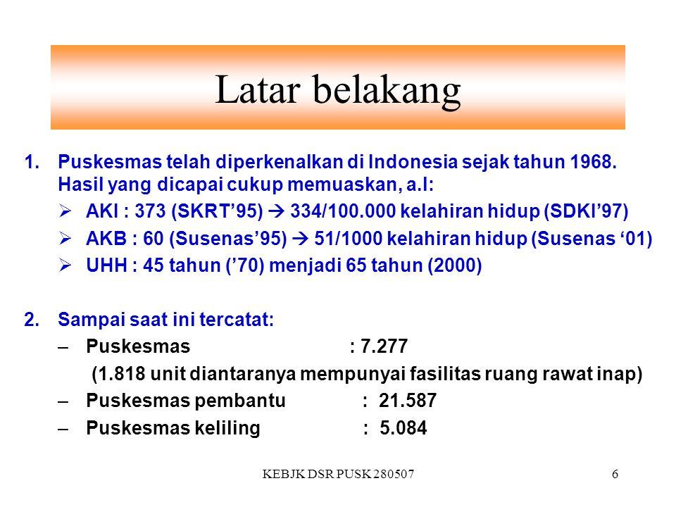KEBJK DSR PUSK 2805076 Latar belakang 1.Puskesmas telah diperkenalkan di Indonesia sejak tahun 1968. Hasil yang dicapai cukup memuaskan, a.l:  AKI :