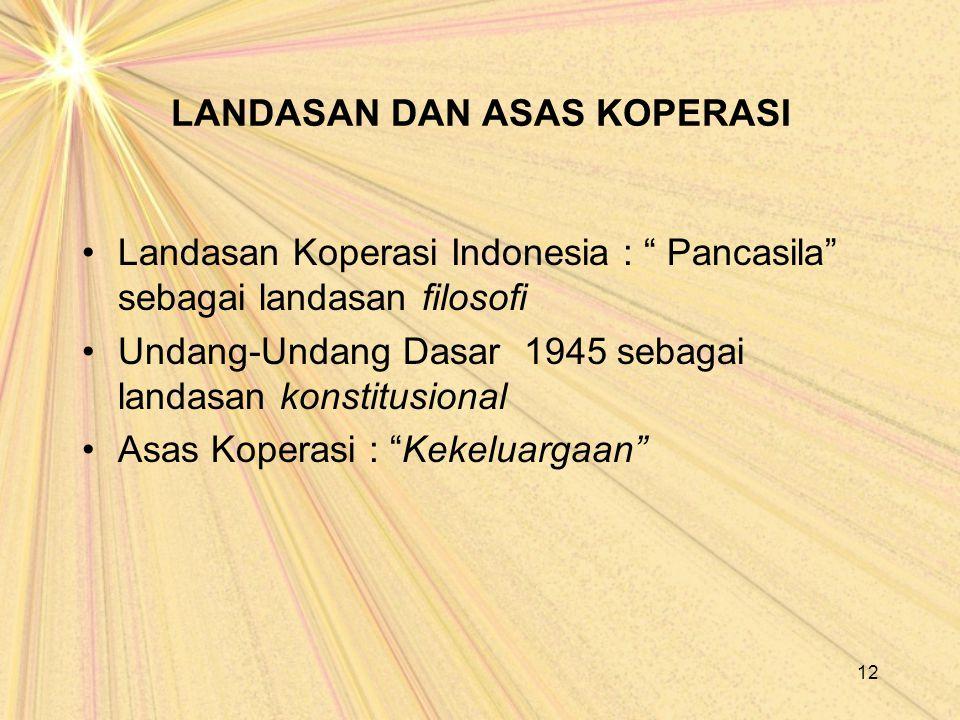 "LANDASAN DAN ASAS KOPERASI Landasan Koperasi Indonesia : "" Pancasila"" sebagai landasan filosofi Undang-Undang Dasar 1945 sebagai landasan konstitusion"