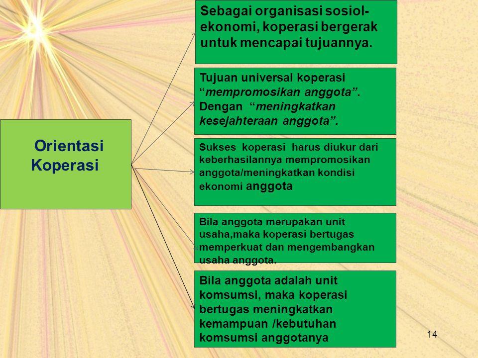 """14 Orientasi Koperasi Sebagai organisasi sosiol- ekonomi, koperasi bergerak untuk mencapai tujuannya. Tujuan universal koperasi """"mempromosikan anggota"""