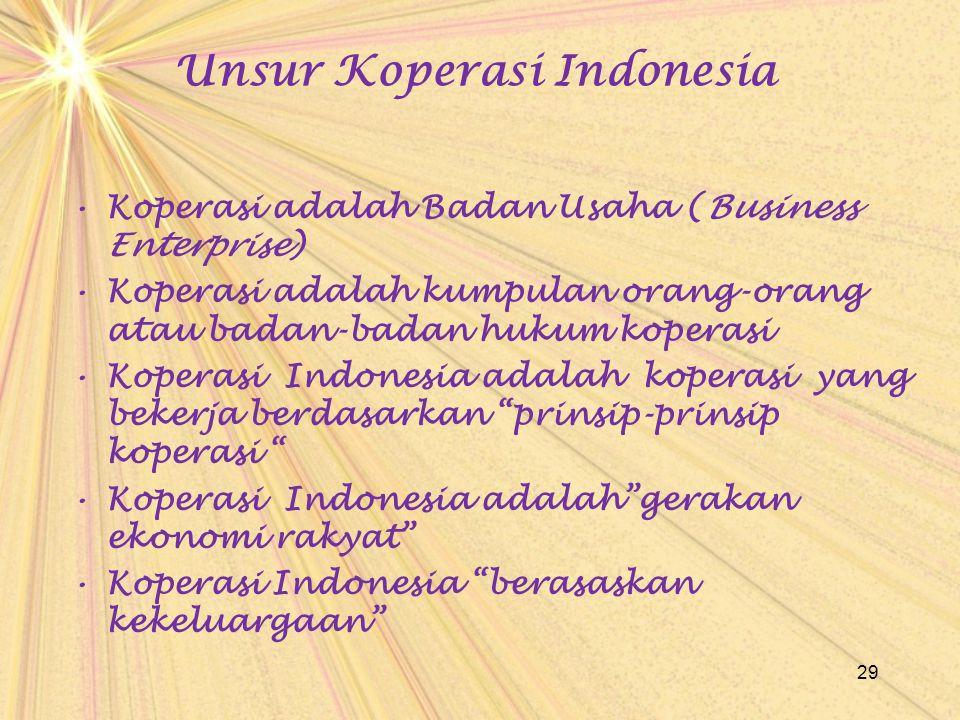 Unsur Koperasi Indonesia Koperasi adalah Badan Usaha (Business Enterprise) Koperasi adalah kumpulan orang-orang atau badan-badan hukum koperasi Kopera