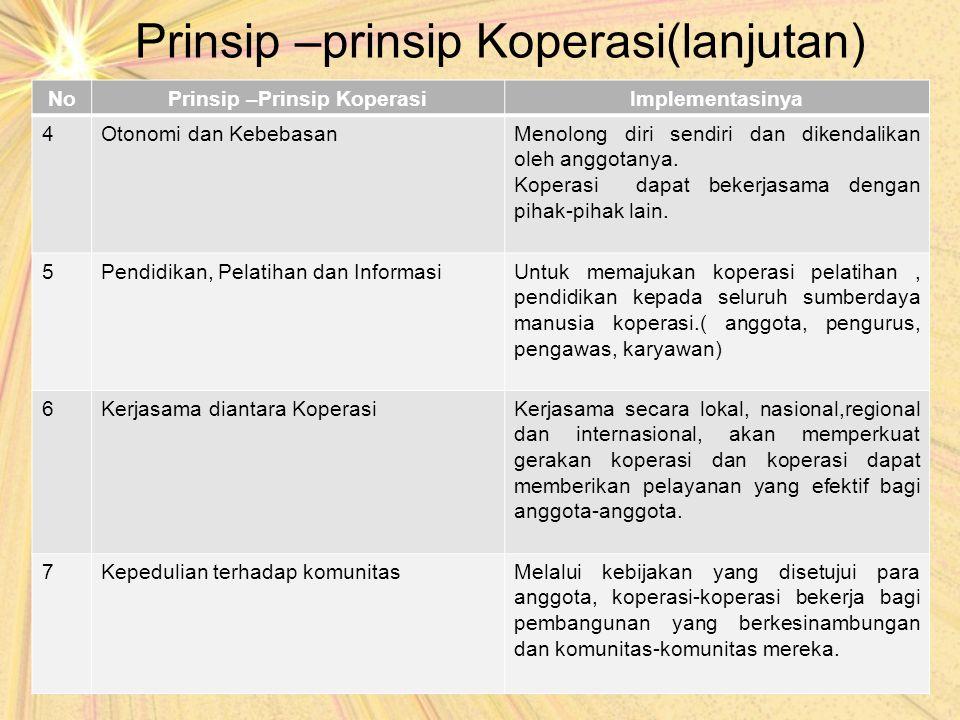 Prinsip –prinsip Koperasi(lanjutan) NoPrinsip –Prinsip KoperasiImplementasinya 4Otonomi dan KebebasanMenolong diri sendiri dan dikendalikan oleh anggo