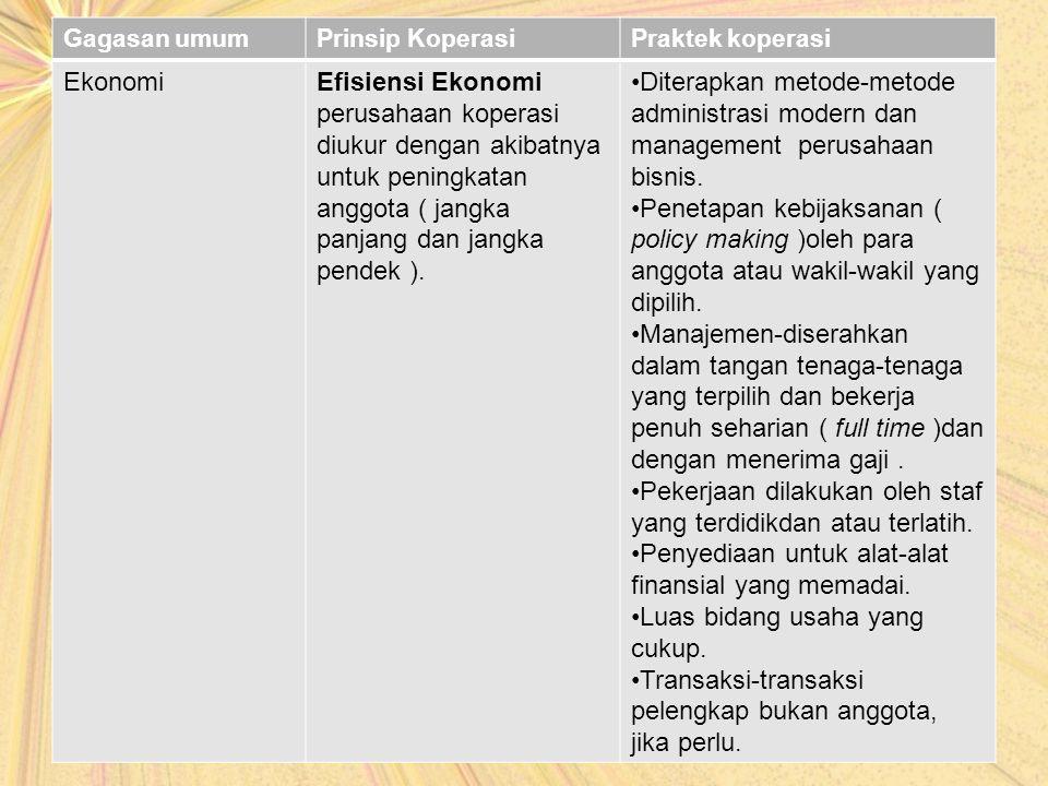 Gagasan umumPrinsip KoperasiPraktek koperasi EkonomiEfisiensi Ekonomi perusahaan koperasi diukur dengan akibatnya untuk peningkatan anggota ( jangka p