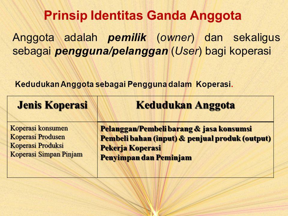 Prinsip Identitas Ganda Anggota Anggota adalah pemilik (owner) dan sekaligus sebagai pengguna/pelanggan (User) bagi koperasi Kedudukan Anggota sebagai