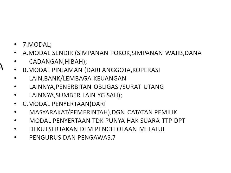 7.MODAL; A.MODAL SENDIRI(SIMPANAN POKOK,SIMPANAN WAJIB,DANA CADANGAN,HIBAH); B.MODAL PINJAMAN (DARI ANGGOTA,KOPERASI LAIN,BANK/LEMBAGA KEUANGAN LAINNY