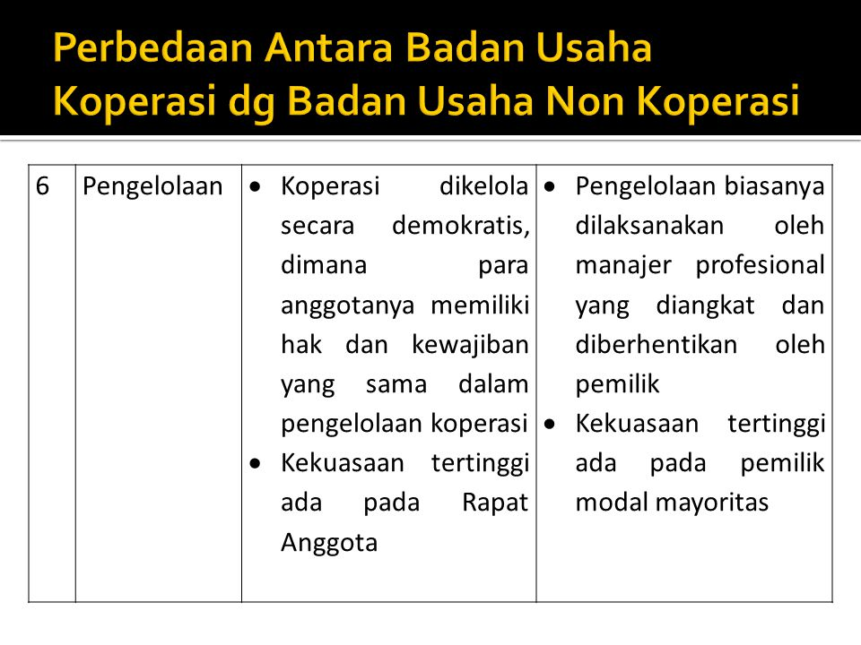 6Pengelolaan  Koperasi dikelola secara demokratis, dimana para anggotanya memiliki hak dan kewajiban yang sama dalam pengelolaan koperasi  Kekuasaan