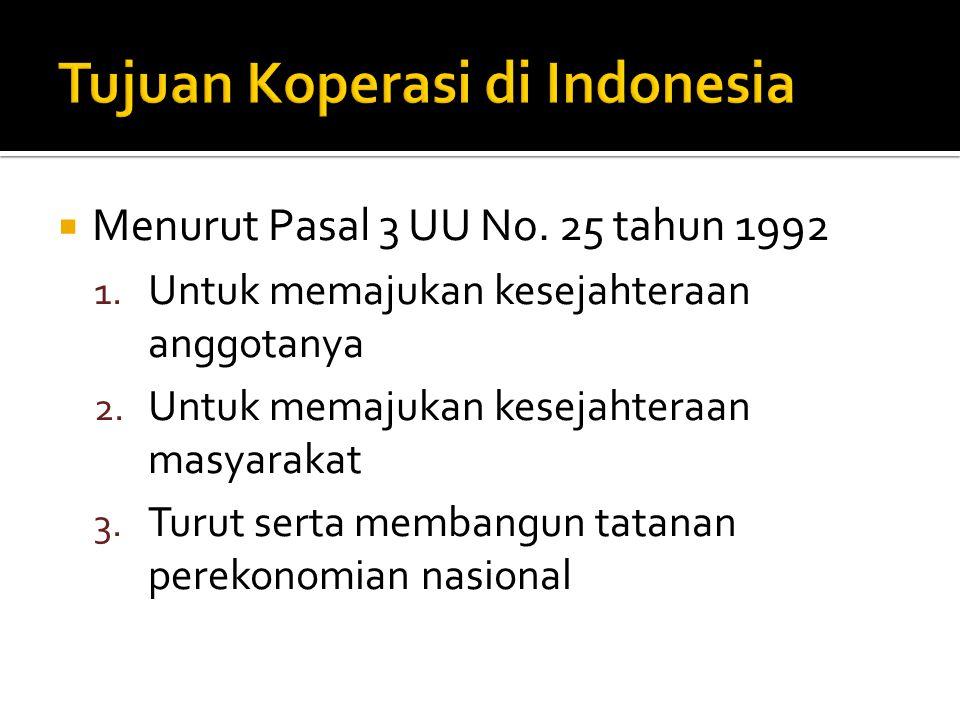  Pasal 5 ayat 1 UU No.25 tahun 1992 1. Keanggotaan bersifat sukarela dan terbuka 2.