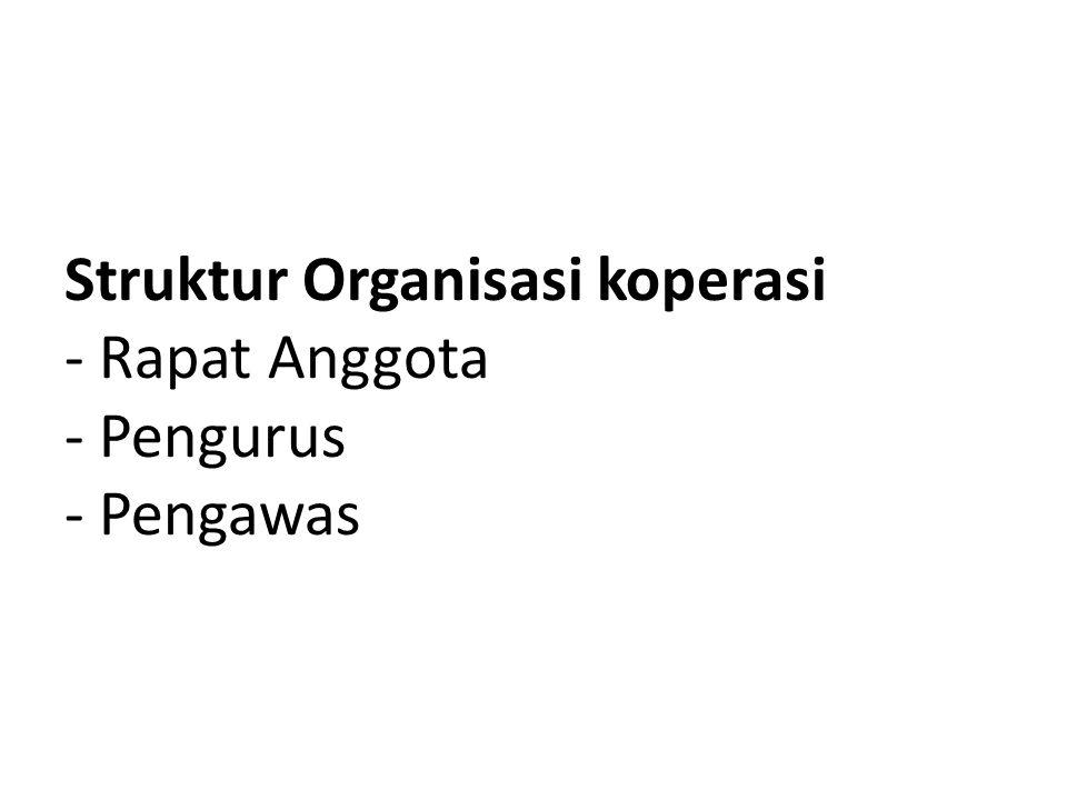 Struktur Organisasi koperasi - Rapat Anggota - Pengurus - Pengawas
