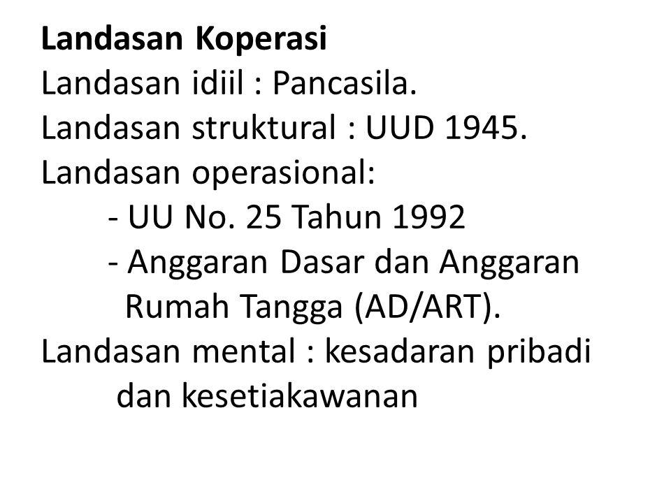 Landasan Koperasi Landasan idiil : Pancasila. Landasan struktural : UUD 1945. Landasan operasional: - UU No. 25 Tahun 1992 - Anggaran Dasar dan Anggar