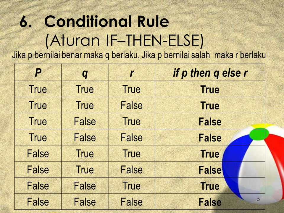 26 Latihan Z Buktikan bahwa sentence berikut memiliki sifat valid Z (p and (if r then s)) if and only if ((if r then s) and p) Z Jika diberikan interpretasi p, q, dan r berturut turut adalah True, False, dan True.