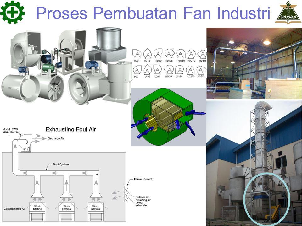 Proses Pembuatan Fan Industri