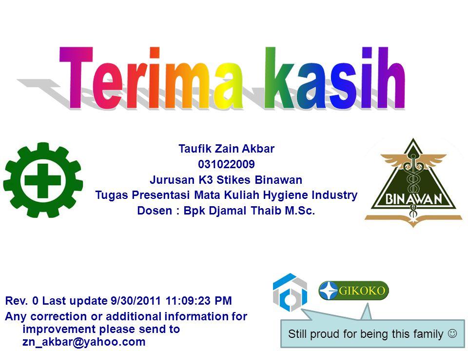 Taufik Zain Akbar 031022009 Jurusan K3 Stikes Binawan Tugas Presentasi Mata Kuliah Hygiene Industry Dosen : Bpk Djamal Thaib M.Sc. Rev. 0 Last update