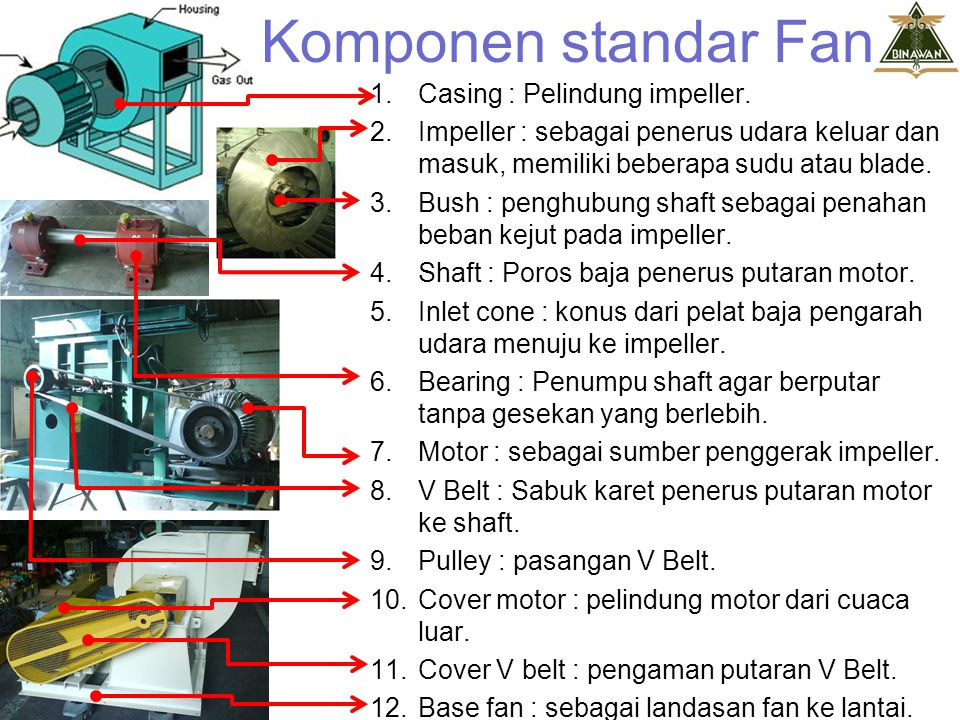 Komponen standar Fan 1.Casing : Pelindung impeller. 2.Impeller : sebagai penerus udara keluar dan masuk, memiliki beberapa sudu atau blade. 3.Bush : p