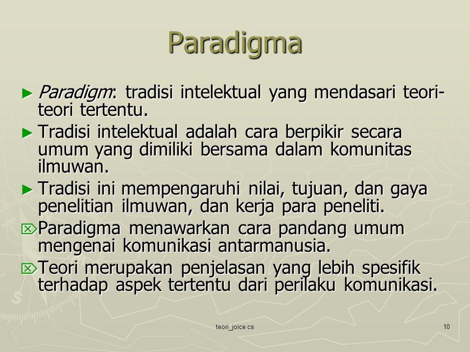 teori_joice cs10 Paradigma ► Paradigm: tradisi intelektual yang mendasari teori- teori tertentu. ► Tradisi intelektual adalah cara berpikir secara umu