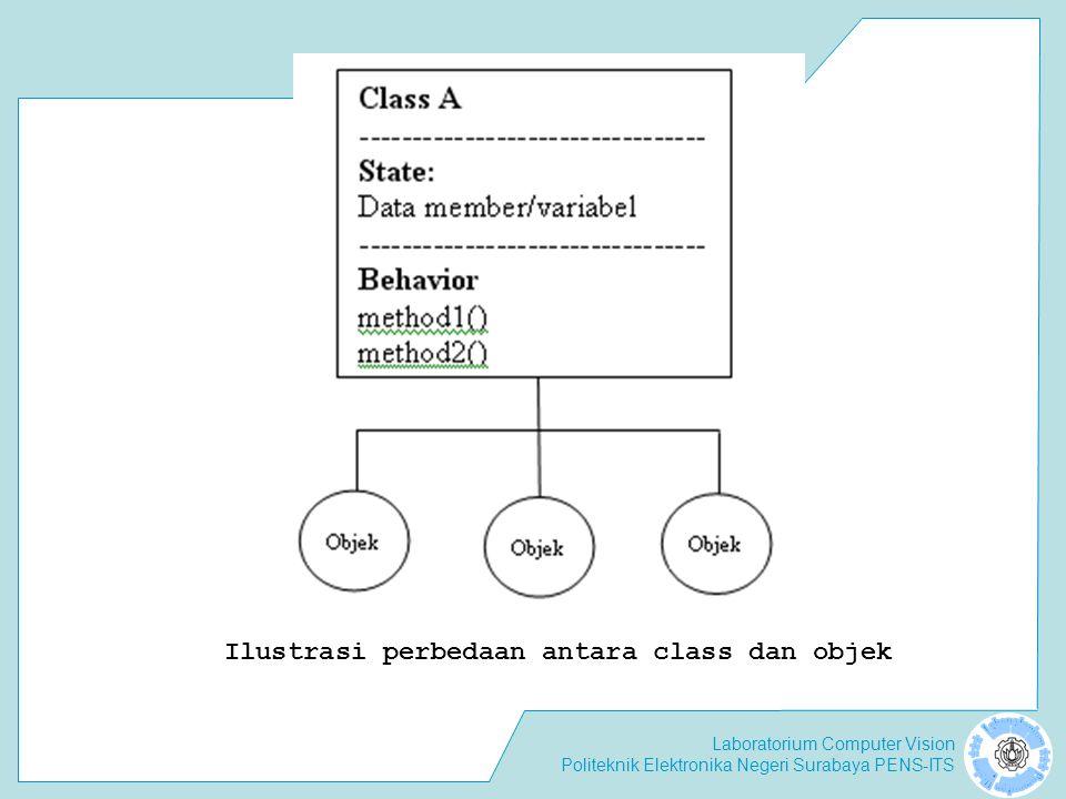 Laboratorium Computer Vision Politeknik Elektronika Negeri Surabaya PENS-ITS Ilustrasi perbedaan antara class dan objek