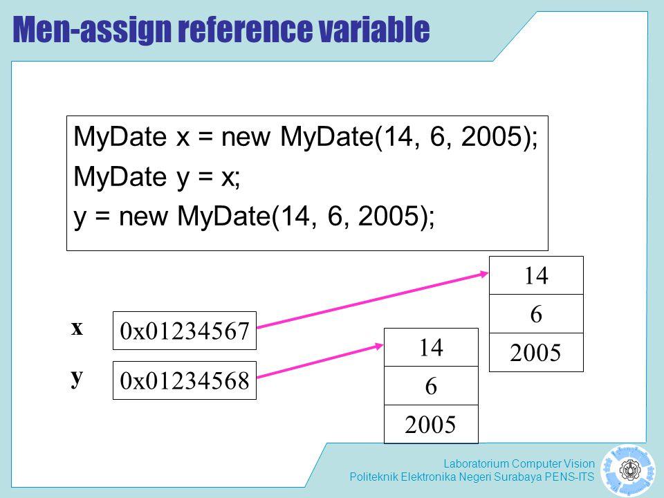 Laboratorium Computer Vision Politeknik Elektronika Negeri Surabaya PENS-ITS Men-assign reference variable MyDate x = new MyDate(14, 6, 2005); MyDate y = x; y = new MyDate(14, 6, 2005); 0x01234567 14 6 2005 x y 0x01234568 14 6 2005