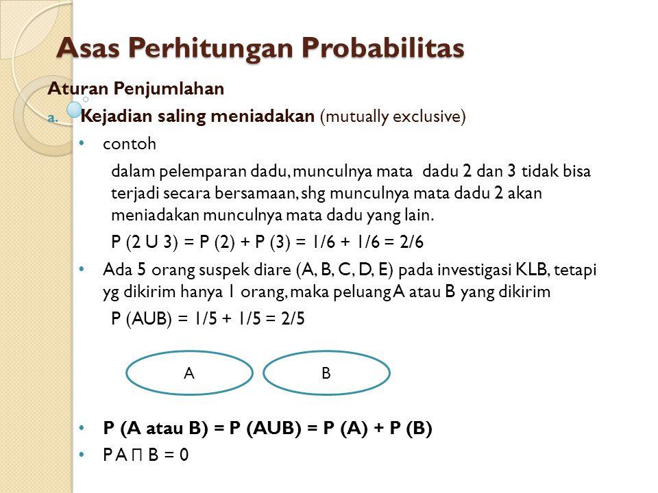 Asas Perhitungan Probabilitas Aturan Penjumlahan a. Kejadian saling meniadakan (mutually exclusive) contoh dalam pelemparan dadu, munculnya mata dadu