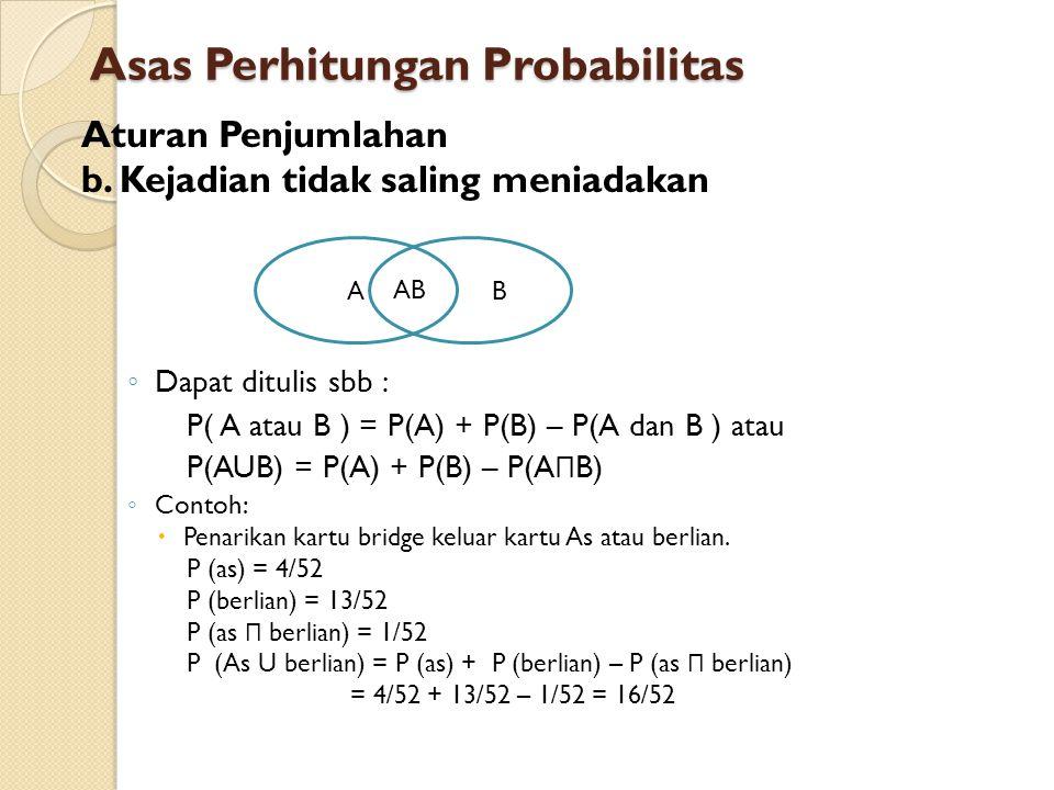 Aturan Penjumlahan b. Kejadian tidak saling meniadakan ◦ Dapat ditulis sbb : P( A atau B ) = P(A) + P(B) – P(A dan B ) atau P(AUB) = P(A) + P(B) – P(A