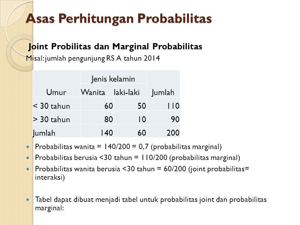 Joint Probilitas dan Marginal Probabilitas Misal: jumlah pengunjung RS A tahun 2014 Probabilitas wanita = 140/200 = 0,7 (probabilitas marginal) Probab