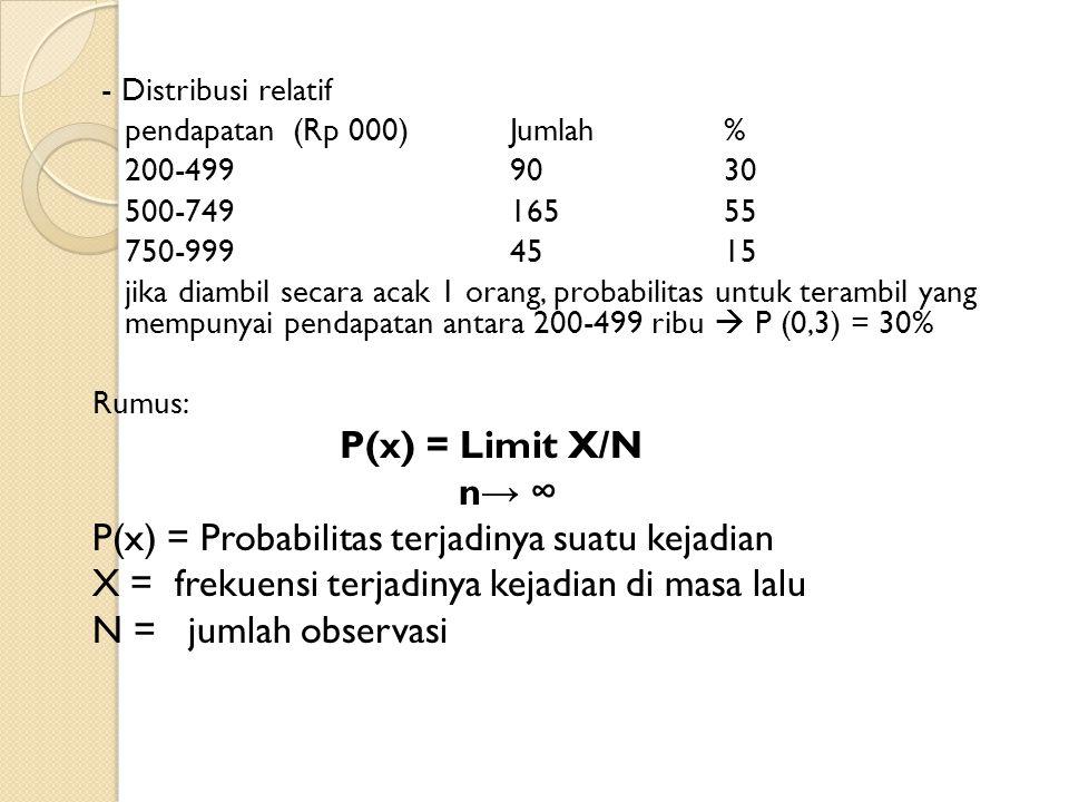 - Distribusi relatif pendapatan (Rp 000)Jumlah% 200-4999030 500-74916555 750-9994515 jika diambil secara acak 1 orang, probabilitas untuk terambil yan