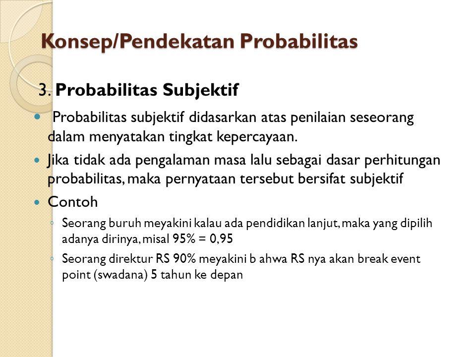 3. Probabilitas Subjektif Probabilitas subjektif didasarkan atas penilaian seseorang dalam menyatakan tingkat kepercayaan. Jika tidak ada pengalaman m