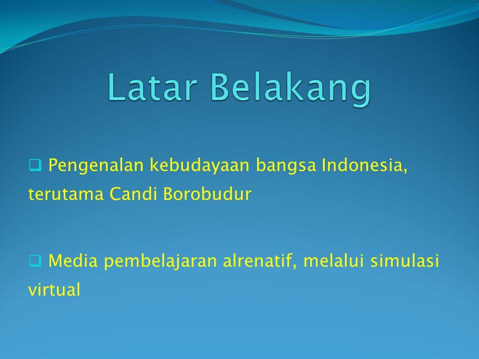  Pengenalan kebudayaan bangsa Indonesia, terutama Candi Borobudur  Media pembelajaran alrenatif, melalui simulasi virtual