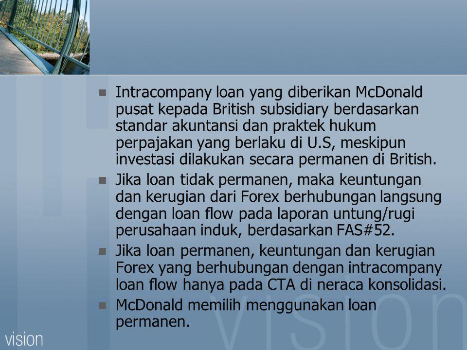 Intracompany loan yang diberikan McDonald pusat kepada British subsidiary berdasarkan standar akuntansi dan praktek hukum perpajakan yang berlaku di U