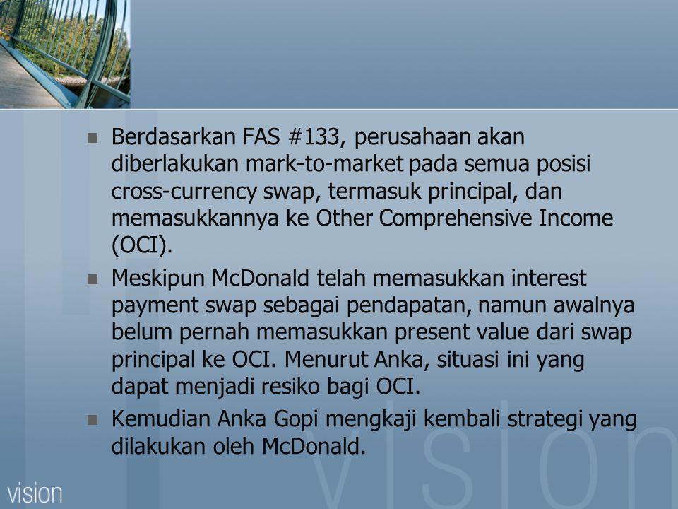 Berdasarkan FAS #133, perusahaan akan diberlakukan mark-to-market pada semua posisi cross-currency swap, termasuk principal, dan memasukkannya ke Othe