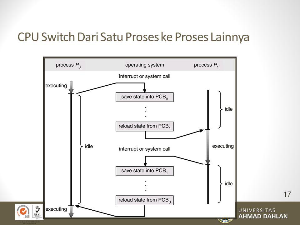 Process Control Block (PCB) 16