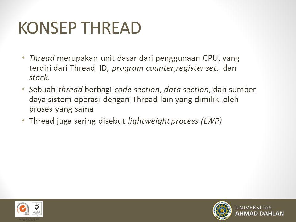 CPU Switch Dari Satu Proses ke Proses Lainnya 17