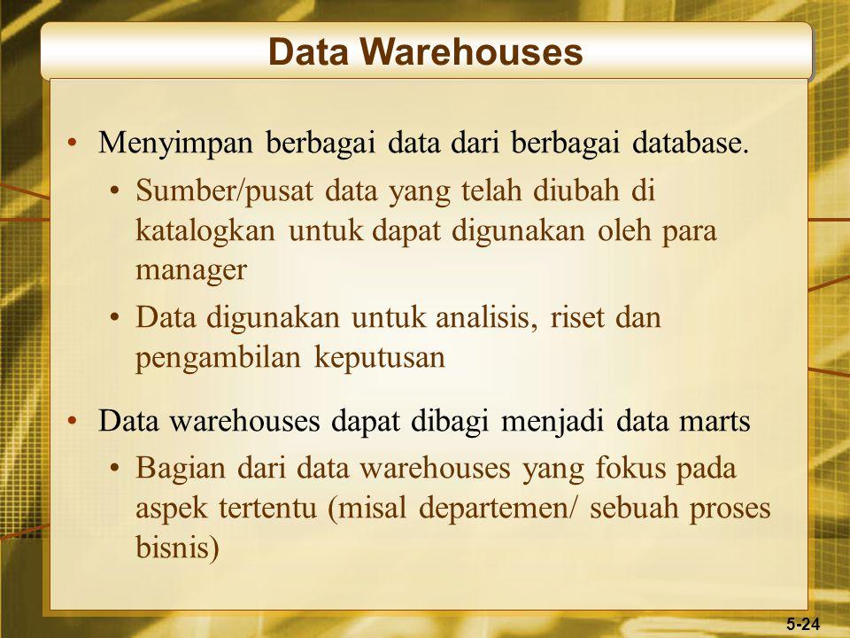 5-24 Data Warehouses Menyimpan berbagai data dari berbagai database. Sumber/pusat data yang telah diubah di katalogkan untuk dapat digunakan oleh para