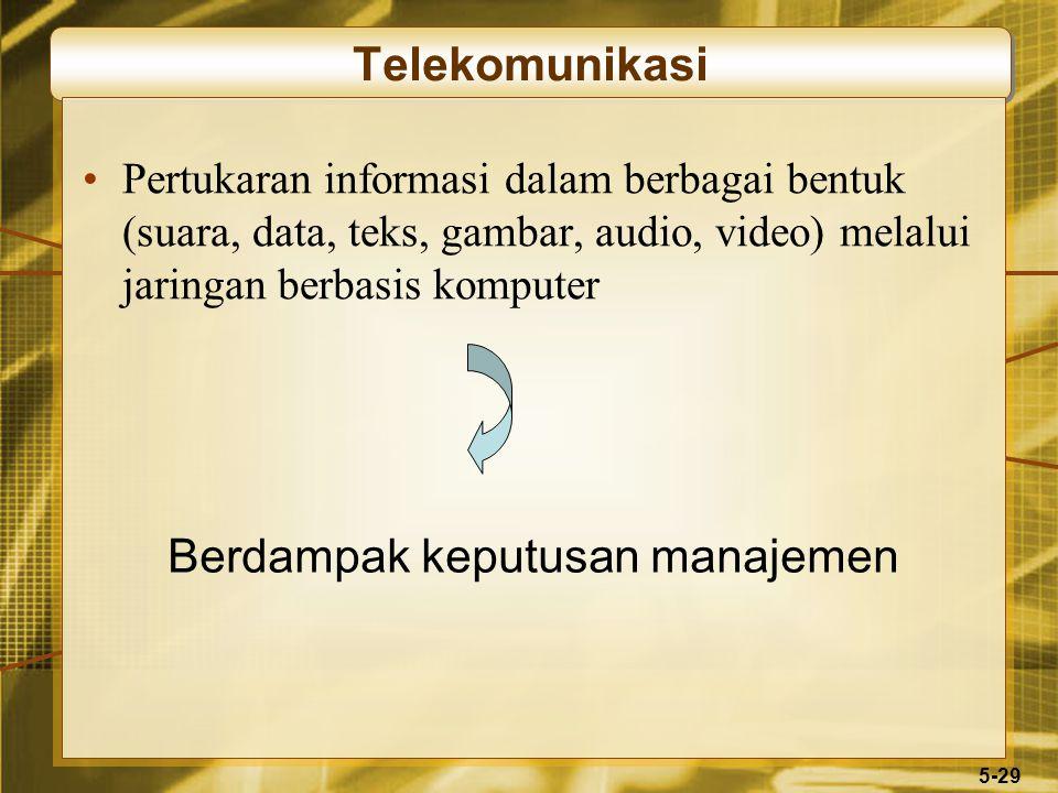 5-29 Telekomunikasi Pertukaran informasi dalam berbagai bentuk (suara, data, teks, gambar, audio, video) melalui jaringan berbasis komputer Berdampak