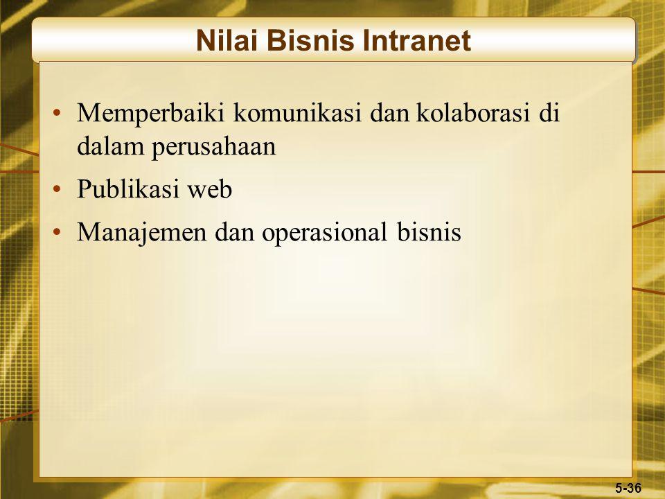 5-36 Nilai Bisnis Intranet Memperbaiki komunikasi dan kolaborasi di dalam perusahaan Publikasi web Manajemen dan operasional bisnis