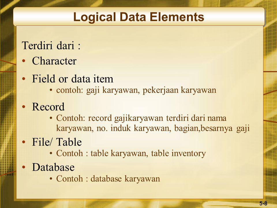 5-8 Logical Data Elements Terdiri dari : Character Field or data item contoh: gaji karyawan, pekerjaan karyawan Record Contoh: record gajikaryawan terdiri dari nama karyawan, no.