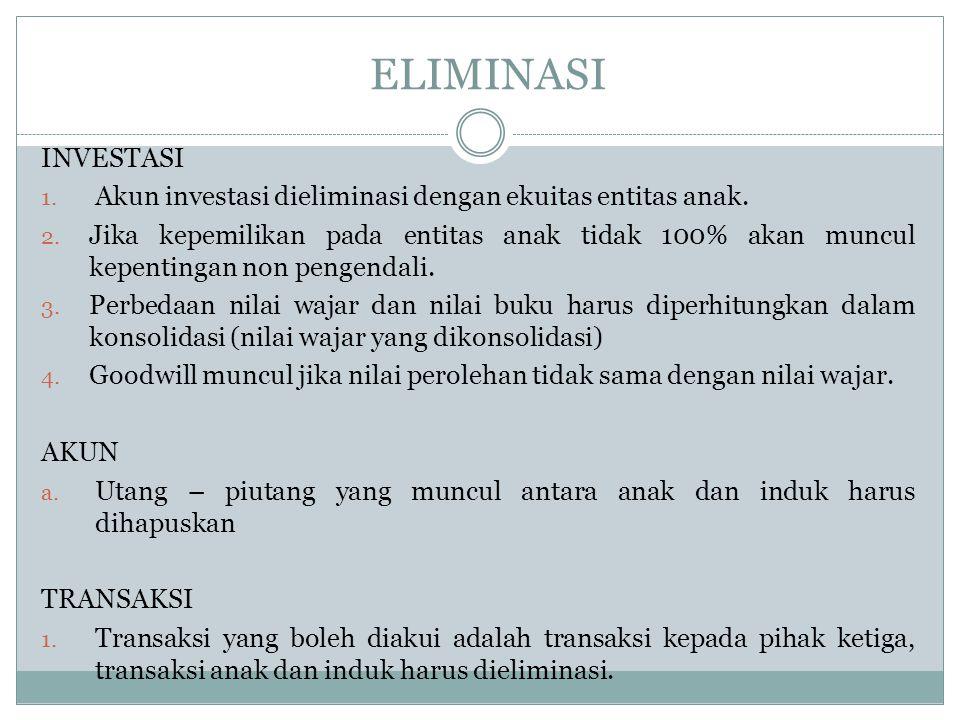 ELIMINASI INVESTASI 1. Akun investasi dieliminasi dengan ekuitas entitas anak. 2. Jika kepemilikan pada entitas anak tidak 100% akan muncul kepentinga