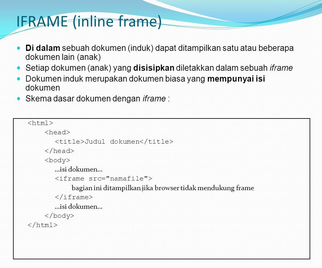 IFRAME (inline frame) Di dalam sebuah dokumen (induk) dapat ditampilkan satu atau beberapa dokumen lain (anak) Setiap dokumen (anak) yang disisipkan diletakkan dalam sebuah iframe Dokumen induk merupakan dokumen biasa yang mempunyai isi dokumen Skema dasar dokumen dengan iframe : Judul dokumen …isi dokumen… bagian ini ditampilkan jika browser tidak mendukung frame …isi dokumen…