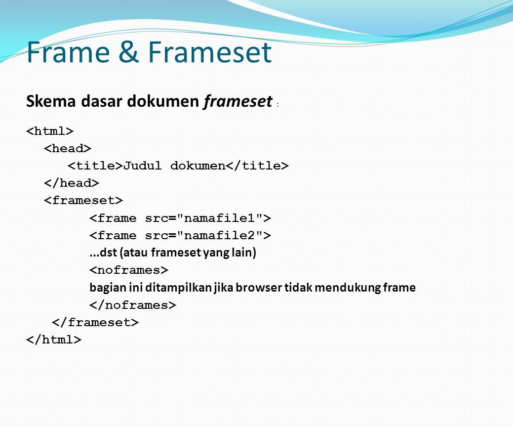 Skema dasar dokumen frameset : Judul dokumen...dst (atau frameset yang lain) bagian ini ditampilkan jika browser tidak mendukung frame