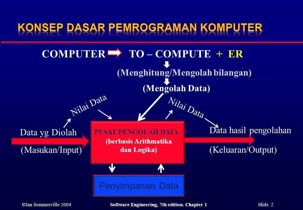 ©Ian Sommerville 2004Software Engineering, 7th edition. Chapter 1 Slide 2 Penyimpanan Data PUSAT PENGOLAH DATA (berbasis Arithmatika dan Logika) Data